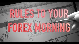 Download Rules To Your Forex Morning. Video