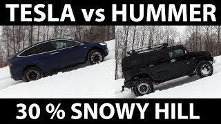 Download Tesla vs Hummer on steep hill Video