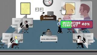 Download Human Resource Management Video