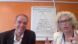 Download Robert Dilts explains Logical Levels and impact of trauma on every level Video