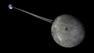Download Peut-on construire une échelle jusqu'à la Lune ? Video
