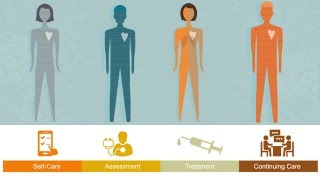 Download Elsevier Clinical Solutions - The Patient's Journey Video
