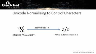 Download HostSplit: Exploitable Antipatterns in Unicode Normalization Video