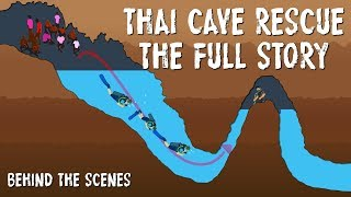 Download Thai cave rescue. Full story in 2D animation, including behind the scenes. Video