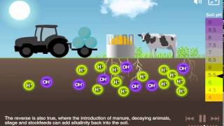 Download Acidification of agricultural soils Video