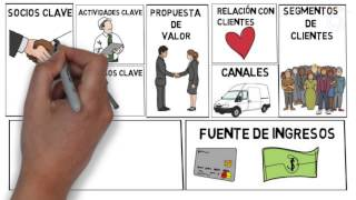 Download Modelo Canvas | Cómo aplicar el modelo Canvas en el lienzo | Ejemplo práctico Video