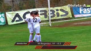 Download Codru - FC Victoria 1-2 13-10-2017 Video