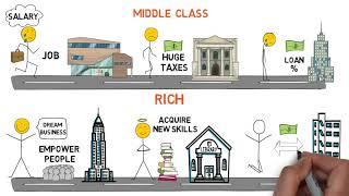 Download अमीर 💸 लोगो की ये आदते, आपको भी अमीर बना देंगी। Rich dad poor dad in hindi Video