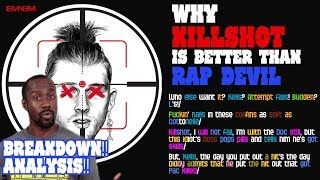Download KILLSHOT Lyrics Breakdown | Why it's better than Rap Devil Video
