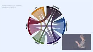 Download Nadieh Bremer: SVGs beyond mere shapes Video