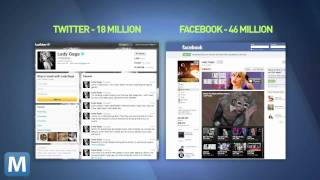 Download Attention Little Monsters, Lady Gaga Joins Google+ Video