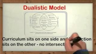 Download Models of the Curriculum-Instruction Video