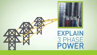 Download Three-Phase Power Explained Video