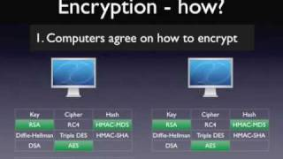 Download How SSL works tutorial - with HTTPS example Video