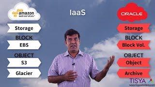 Download AWS vs Oracle Cloud - IaaS comparison - CloudCompare 01 Video