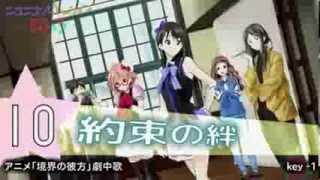 Download Nico NiCompilation 2013 (Original Songs ver.) Video