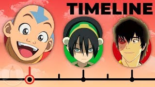 Download The Complete Avatar The Last Airbender Timeline | Channel Frederator Video