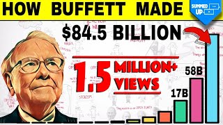 Download Warren Buffet ne $84 Billions kaise banaye | Warren Buffet's Life Story Summedup Video