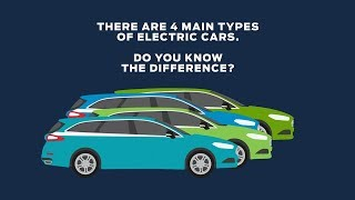 Download What's the difference between the 4 main types of Electric Vehicle? Video