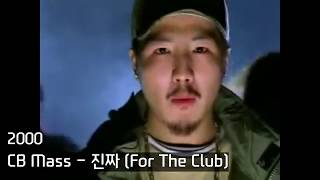 Download 한국 힙합의 변천사 50 (1989 ~ 2015) (Evolution Of K-Hip Hop 50) [Hip Hop] Video