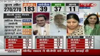 Download MCD election results 2017: BJP set to win Delhi civic bodies Video