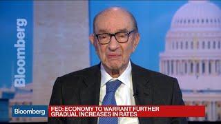 Download Alan Greenspan on Federal Budget Deficit, Asset Valuations Video