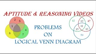Download Venn Diagram aptitude tricks for competitive exam in hindi Video