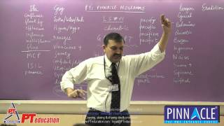 Download Vocabulary Development | For Everyone - by Sandeep Manudhane sir Video