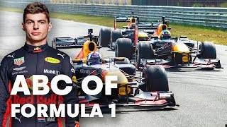 Download What does F stand for in F1? | ABC of Formula 1 Part 2 Video