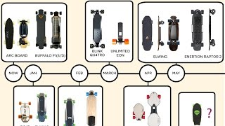 Download Electric Skateboard 2017 Preview Video
