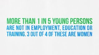 Download ILO in action: Youth employment Video