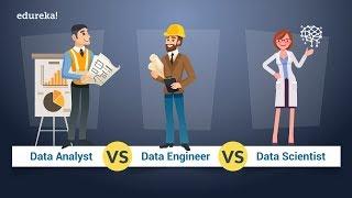 Download Data Analyst vs Data Engineer vs Data Scientist | Data Analytics Masters Program | Edureka Video