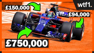 Download How Much Is An F1 Car Worth? Video