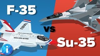 Download US F-35 vs Russian Su-35 Fighter Jet - Which Would Win? - Military Comparison Video