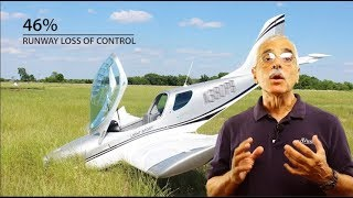 Download Why Light Sport Airplanes Suffer So Many Crashes Video