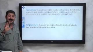 Download Ahlak Gelişimi Kohlberg - Sabri Parlakyıldız - Eğitim Bilimleri Video