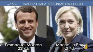 Download L'aria che tira - Francia e Italia, elezioni allo specchio (Puntata 24/04/2017) Video