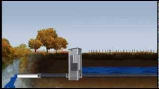 Download Drainage water management Video
