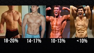 Download How Long Will It Take To See Your Six Pack? | Body Fat % Calculation Video