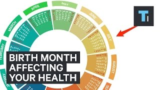Download Birth month affecting your health Video