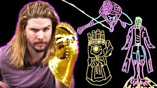 Download Can You Snap the Infinity Gauntlet Like Thanos? Video