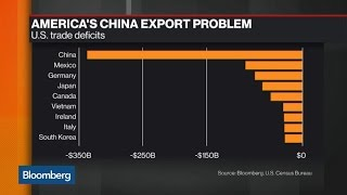 Download Here's Who Could Lose the Most in a U.S.-China Trade War Video