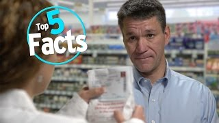 Download Top 5 Facts About Male Birth Control Video