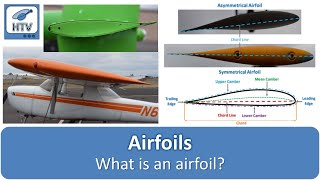 Download Airfoils - Basic Helicopter Aerodynamics Video