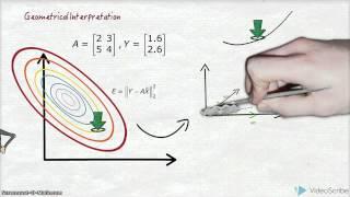 Download Sparsity Based Regularization Video