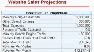 Download Startup Financial Projections - Sales Video