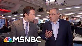 Download MSNBC: Exiled Putin Rival Ties Kushner Meeting To Kremlin Bankers | The Beat With Ari Melber | MSNBC Video