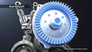 Download Toyota Hybrid System Video