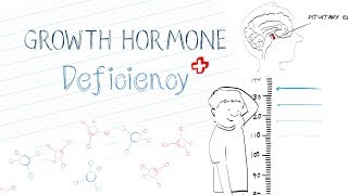 Download What is Growth Hormone Deficiency (GHD)? Video