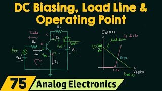 Download DC Biasing, Load Line & Operating Point of Transistors Video